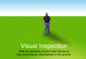 A drawing showing a man making a visual inspection